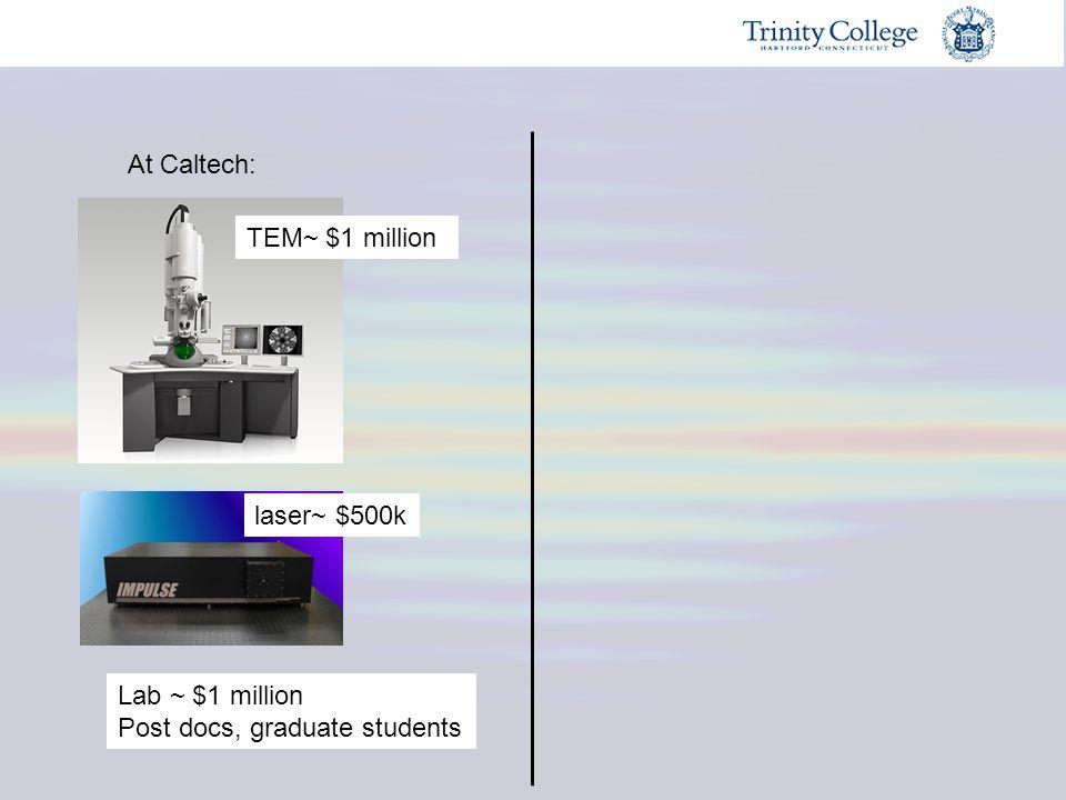 At Caltech: TEM~ $1 million laser~ $500k Lab ~ $1 million Post docs, graduate students
