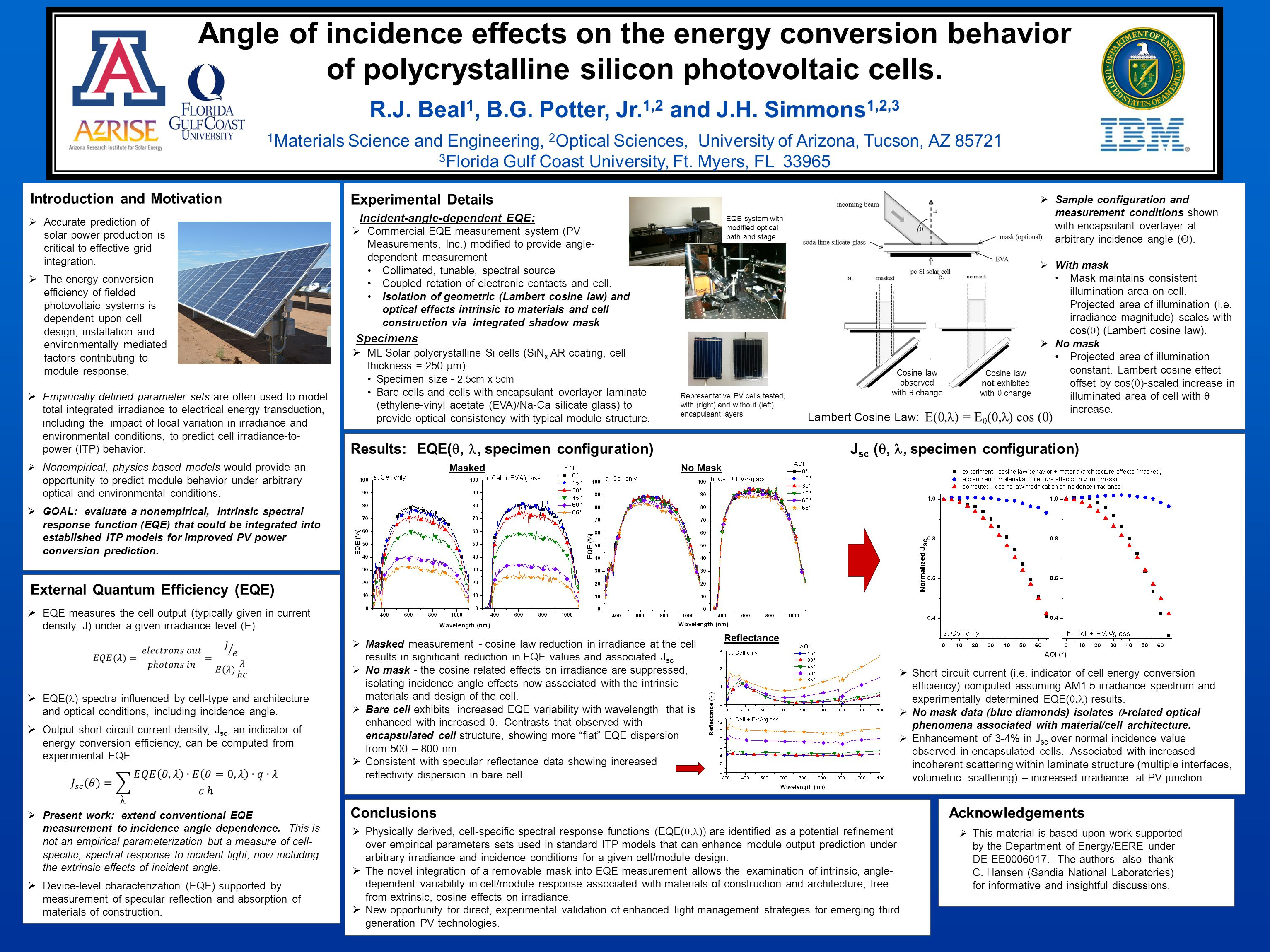 Angle of incidence effects on the energy conversion behavior of polycrystalline silicon photovoltaic cells.