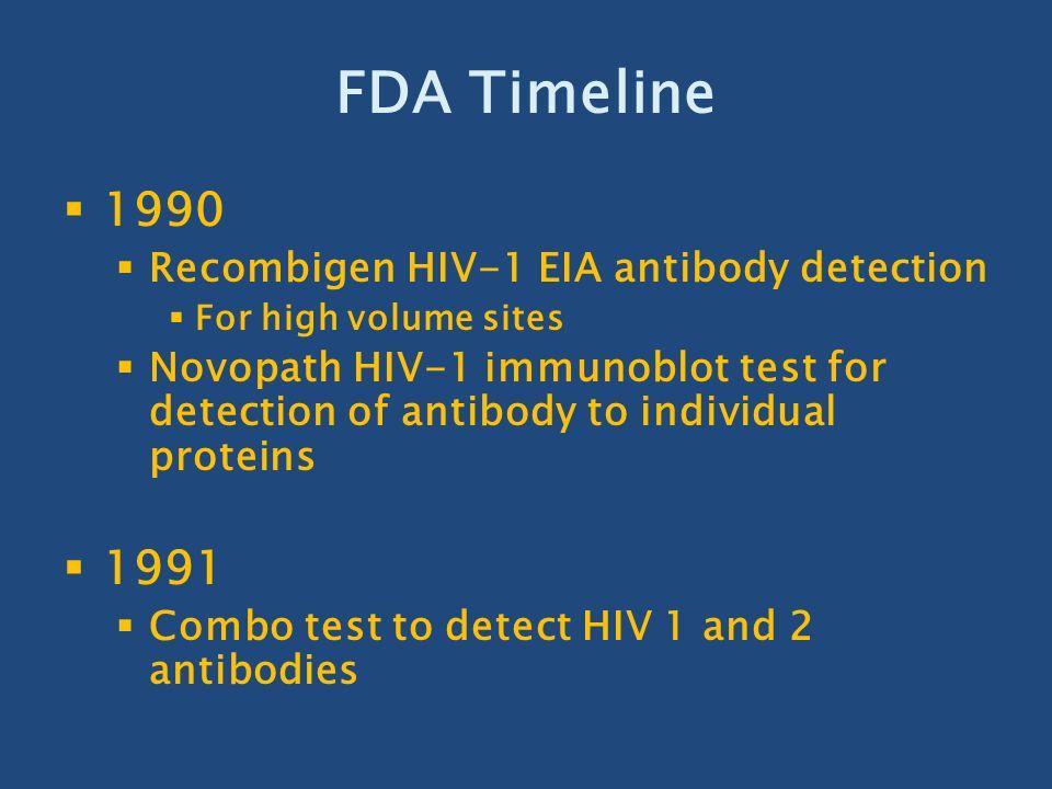 FDA Timeline May 2007  Abbott Real Time HIV-1 Assay  RT-PCR for quantitation  40-10 million copies/ml  AmpliPrep/COBAS TaqMan HIV-1Test  Automated PCR for quantitation  Procleix Ultrio Assay  Qualitative NAT to screen blood