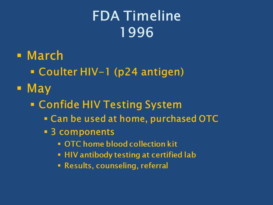 FDA Timeline 1996  June  AMPLICOR HIV-1 Monitor Test  NAAT for quantitation HIV-1 RNA in plasma  June  HIV-1 WB confirmatory test for oral collection system  August  Urine-based test (ELISA)