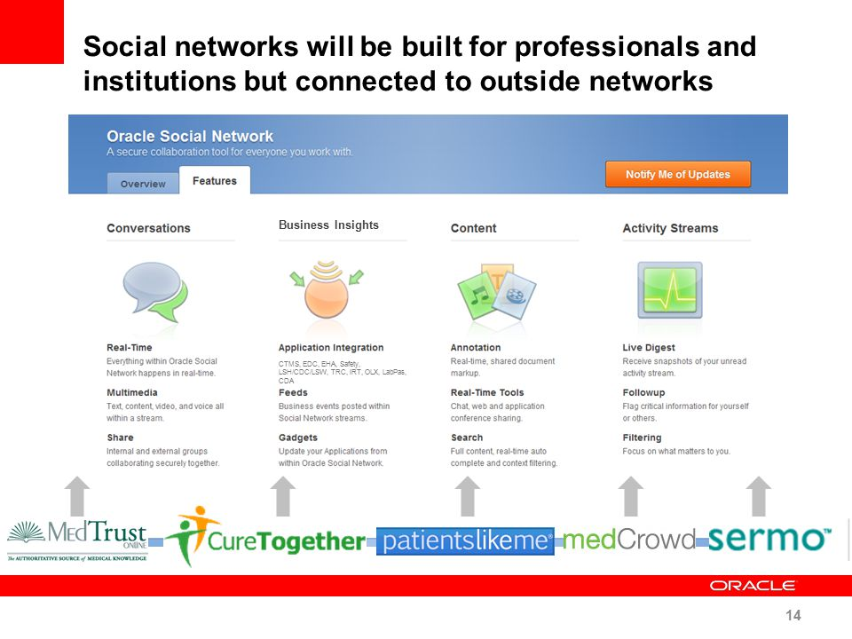 Social networks will be built for professionals and institutions but connected to outside networks CTMS, EDC, EHA, Safety, LSH/CDC/LSW, TRC, IRT, OLX,