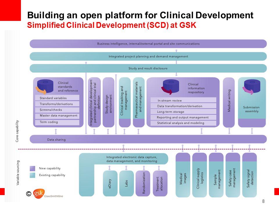 Building an open platform for Clinical Development Simplified Clinical Development (SCD) at GSK 8 ©