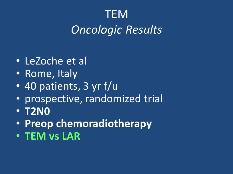 TEM Oncologic Results LeZoche et al Rome, Italy 40 patients, 3 yr f/u prospective, randomized trial T2N0 Preop chemoradiotherapy TEM vs LAR