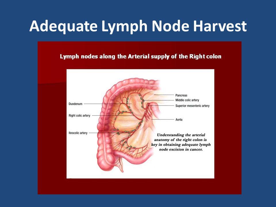 Adequate Lymph Node Harvest