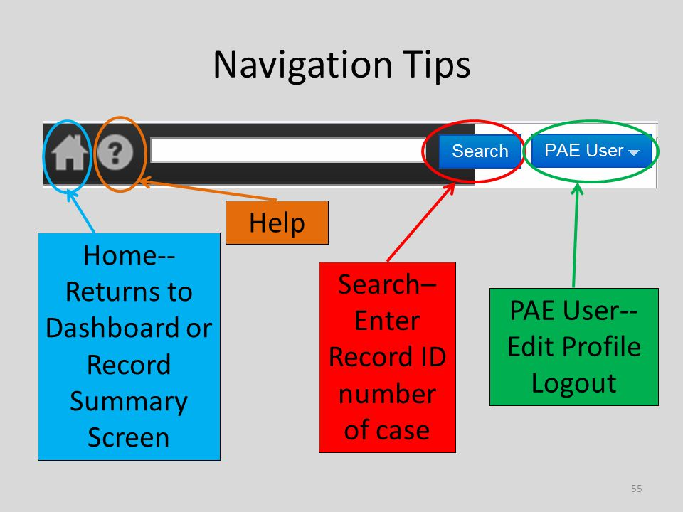 Navigation Tips 55 Home-- Returns to Dashboard or Record Summary Screen Help Search– Enter Record ID number of case PAE User-- Edit Profile Logout