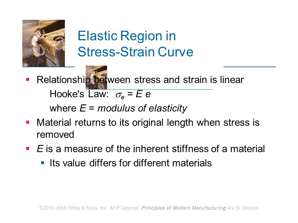 ©2010 John Wiley & Sons, Inc. M P Groover, Principles of Modern Manufacturing 4/e SI Version Elastic Region in Stress ‑ Strain Curve  Relationship be