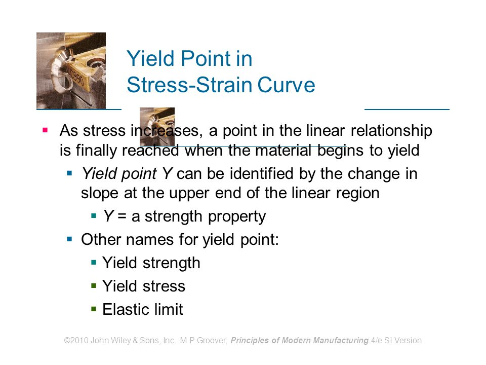©2010 John Wiley & Sons, Inc. M P Groover, Principles of Modern Manufacturing 4/e SI Version Yield Point in Stress ‑ Strain Curve  As stress increase