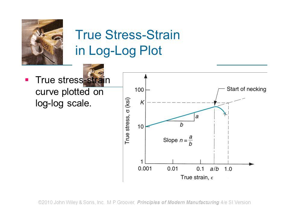 ©2010 John Wiley & Sons, Inc. M P Groover, Principles of Modern Manufacturing 4/e SI Version True Stress-Strain in Log-Log Plot  True stress ‑ strain