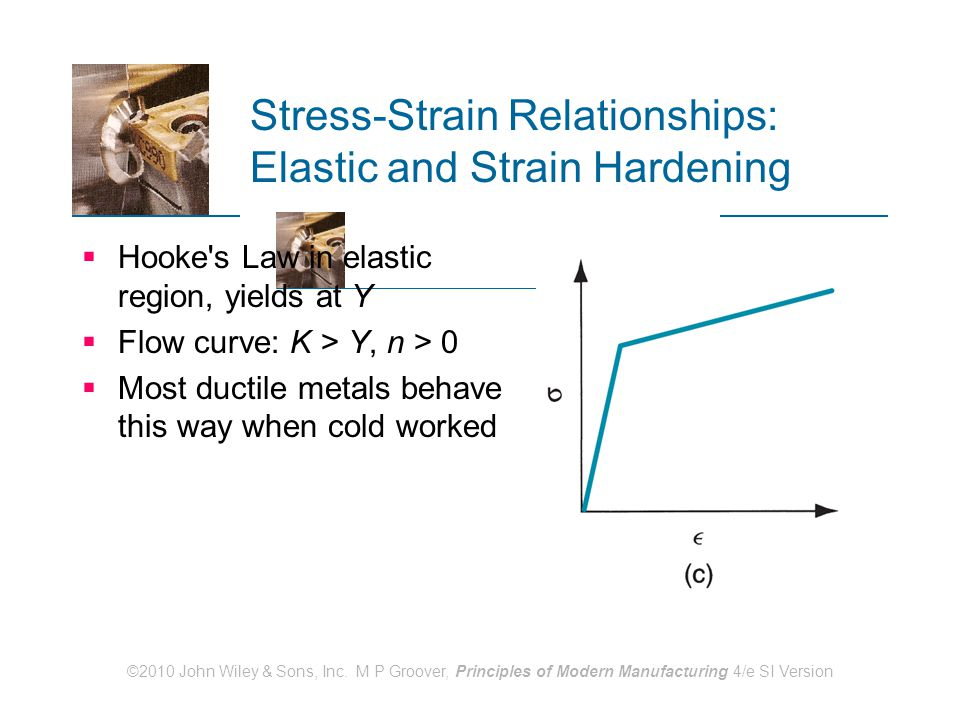 ©2010 John Wiley & Sons, Inc. M P Groover, Principles of Modern Manufacturing 4/e SI Version Stress-Strain Relationships: Elastic and Strain Hardening