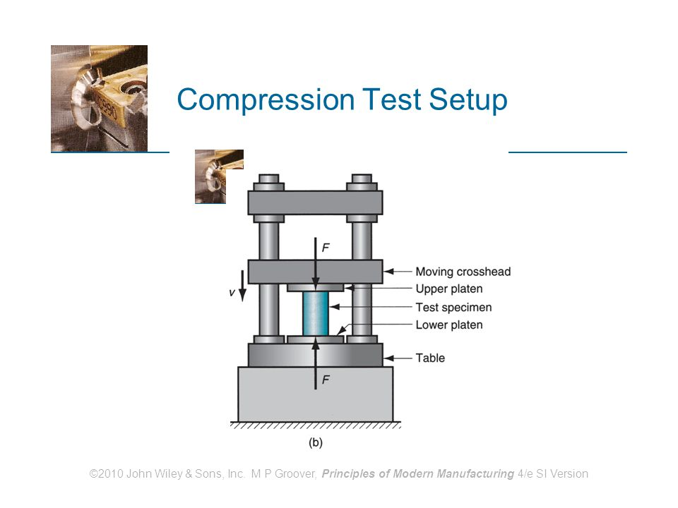 ©2010 John Wiley & Sons, Inc. M P Groover, Principles of Modern Manufacturing 4/e SI Version Compression Test Setup