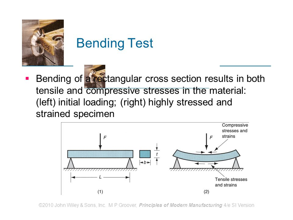 ©2010 John Wiley & Sons, Inc. M P Groover, Principles of Modern Manufacturing 4/e SI Version Bending Test  Bending of a rectangular cross section res