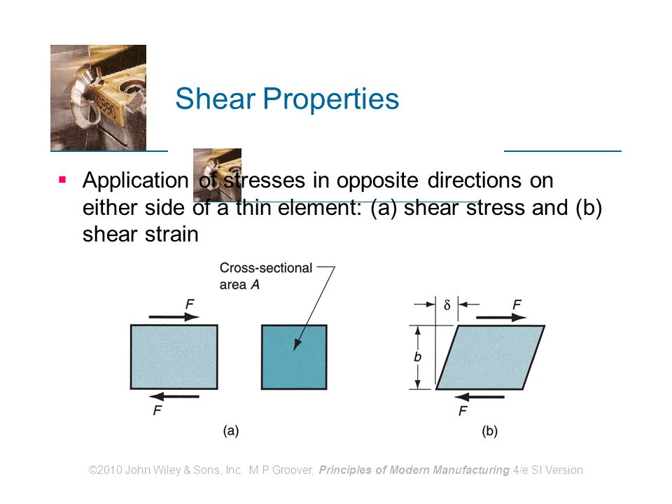 ©2010 John Wiley & Sons, Inc. M P Groover, Principles of Modern Manufacturing 4/e SI Version Shear Properties  Application of stresses in opposite di