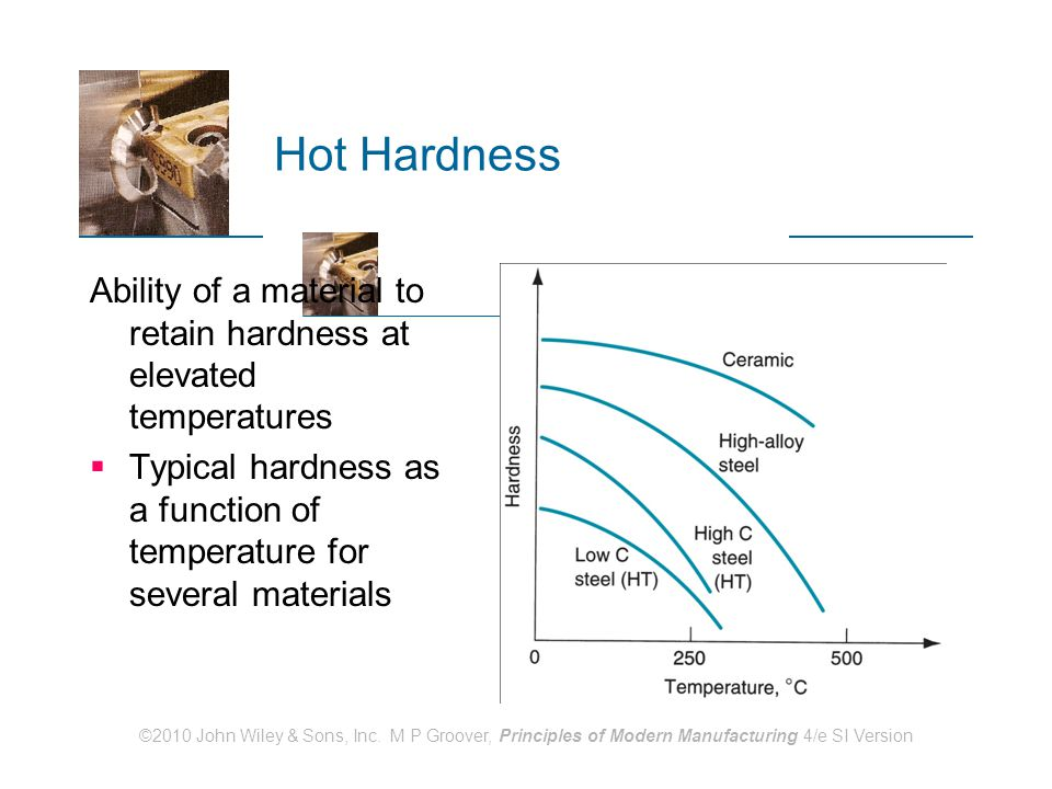 ©2010 John Wiley & Sons, Inc. M P Groover, Principles of Modern Manufacturing 4/e SI Version Hot Hardness Ability of a material to retain hardness at