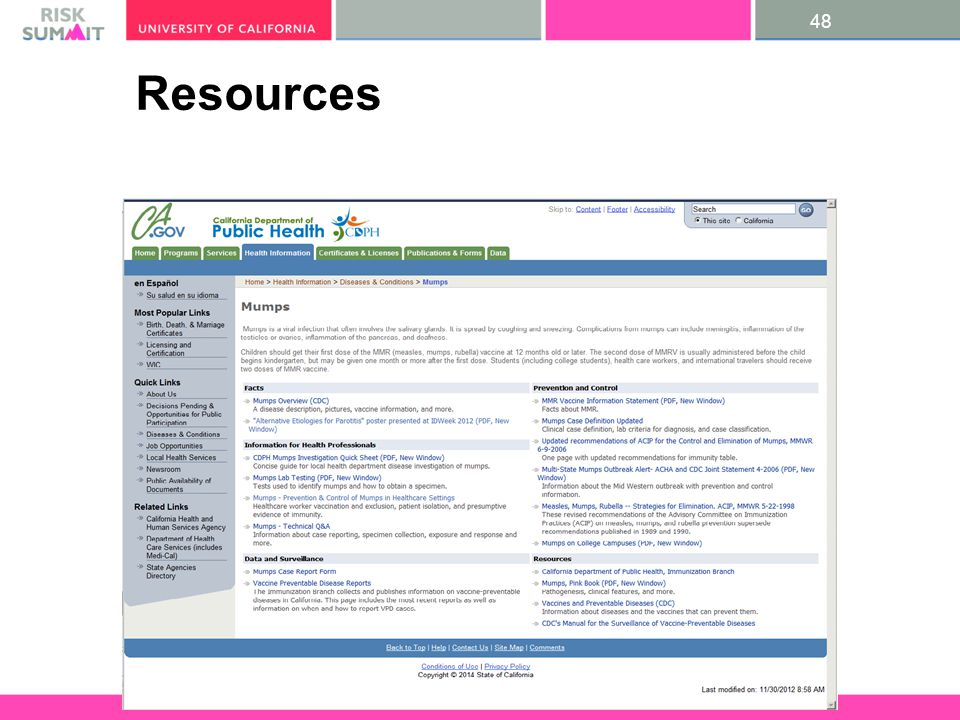 48 Resources