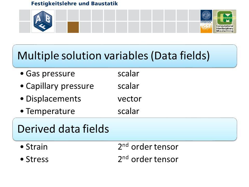 Multiple solution variables (Data fields) Gas pressurescalar Capillary pressurescalar Displacementsvector Temperaturescalar Derived data fields Strain2 nd order tensor Stress2 nd order tensor