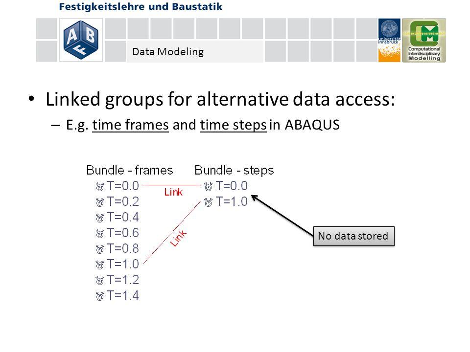 Data Modeling Linked groups for alternative data access: – E.g.
