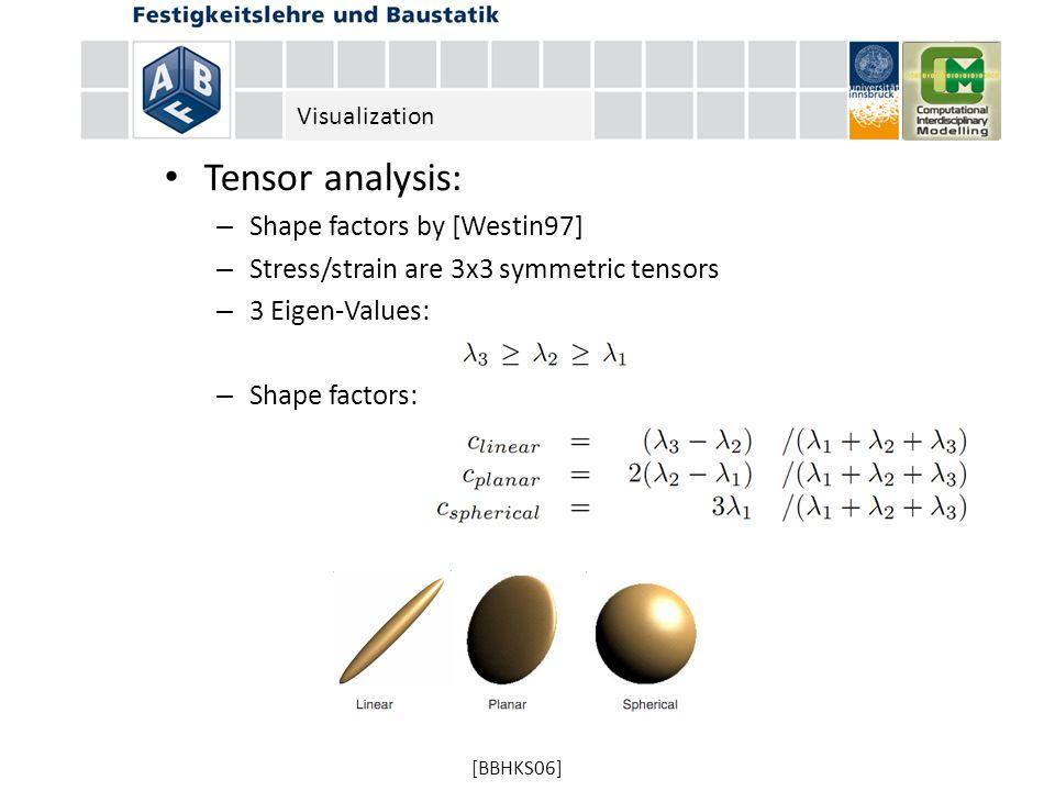 Tensor analysis: – Shape factors by [Westin97] – Stress/strain are 3x3 symmetric tensors – 3 Eigen-Values: – Shape factors: [BBHKS06] Visualization