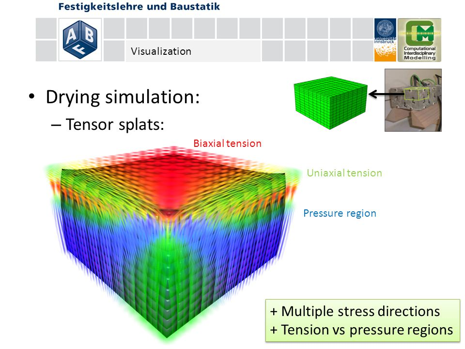 Visualization Drying simulation: – Tensor splats: Biaxial tension Uniaxial tension Pressure region + Multiple stress directions + Tension vs pressure