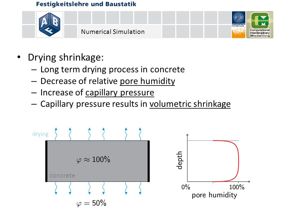 Drying shrinkage: – Long term drying process in concrete – Decrease of relative pore humidity – Increase of capillary pressure – Capillary pressure results in volumetric shrinkage Numerical Simulation concrete drying