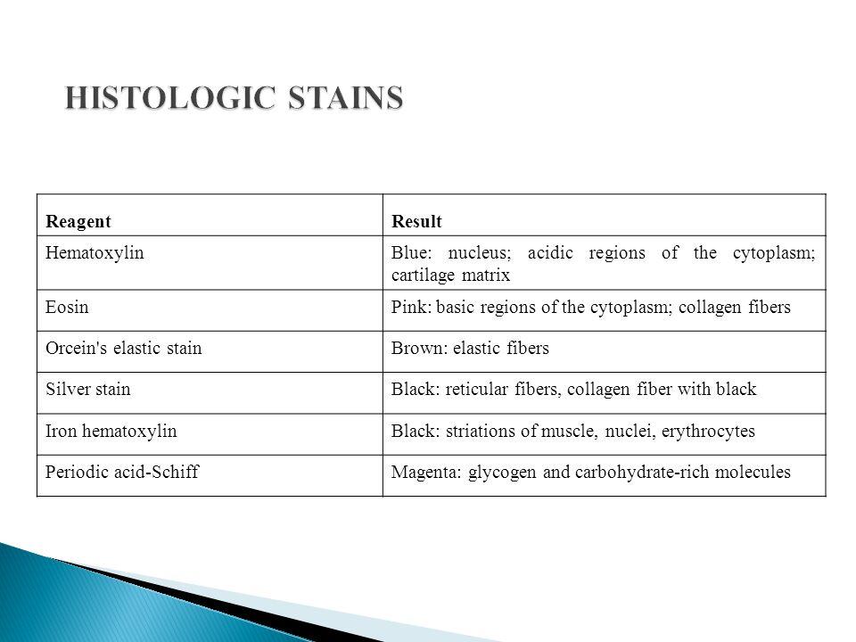 ReagentResult HematoxylinBlue: nucleus; acidic regions of the cytoplasm; cartilage matrix EosinPink: basic regions of the cytoplasm; collagen fibers O