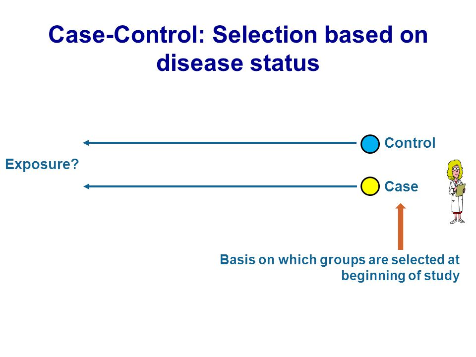 Case-Control: Selection based on disease status Case Exposure.