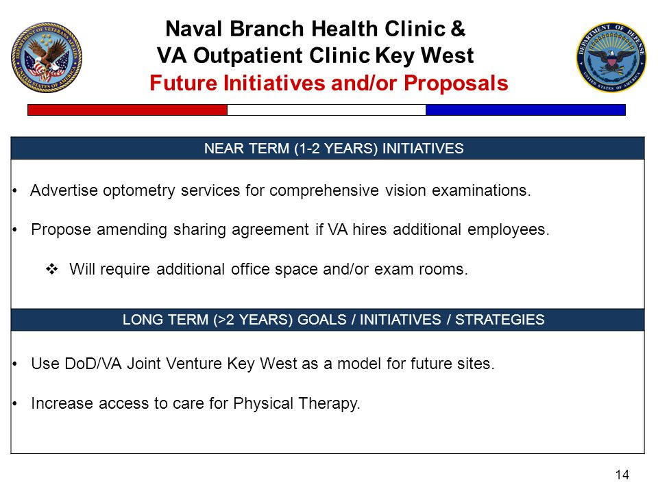 Naval Branch Health Clinic & VA Outpatient Clinic Key West 14 Future Initiatives and/or Proposals NEAR TERM (1-2 YEARS) INITIATIVES Advertise optometry services for comprehensive vision examinations.