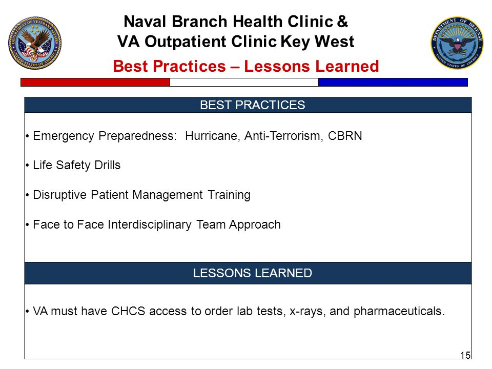 Naval Branch Health Clinic & VA Outpatient Clinic Key West 15 Best Practices – Lessons Learned BEST PRACTICES Emergency Preparedness: Hurricane, Anti-Terrorism, CBRN Life Safety Drills Disruptive Patient Management Training Face to Face Interdisciplinary Team Approach LESSONS LEARNED VA must have CHCS access to order lab tests, x-rays, and pharmaceuticals.