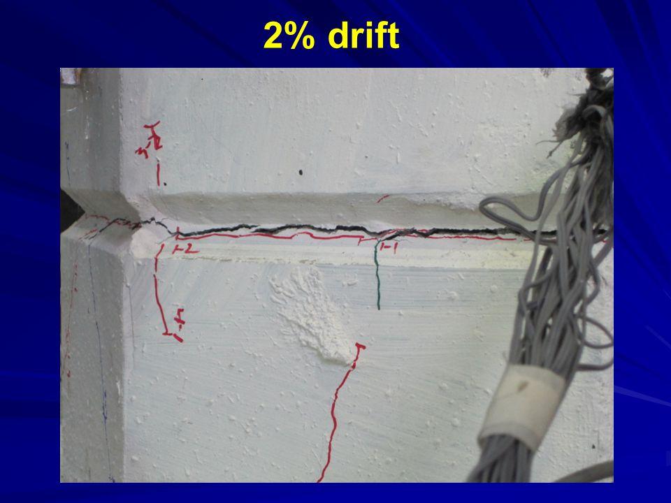 2% drift