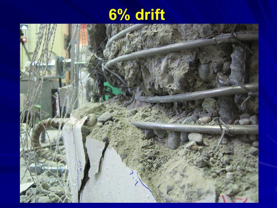 6% drift