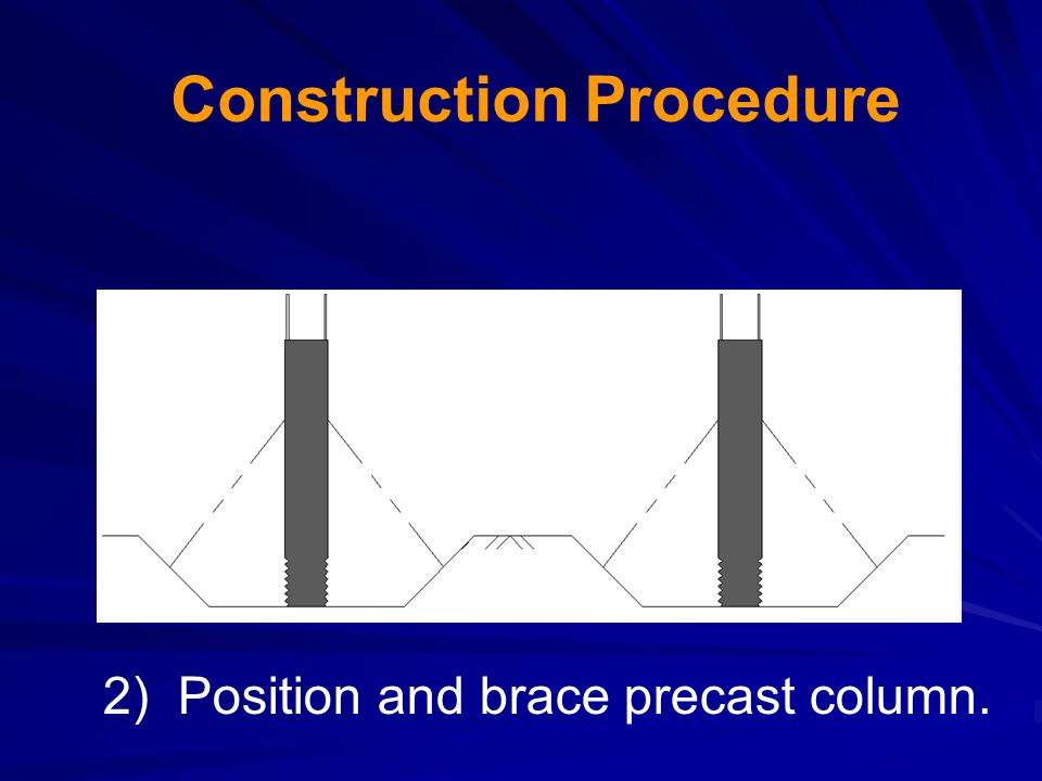 Column-to-Footing Connection