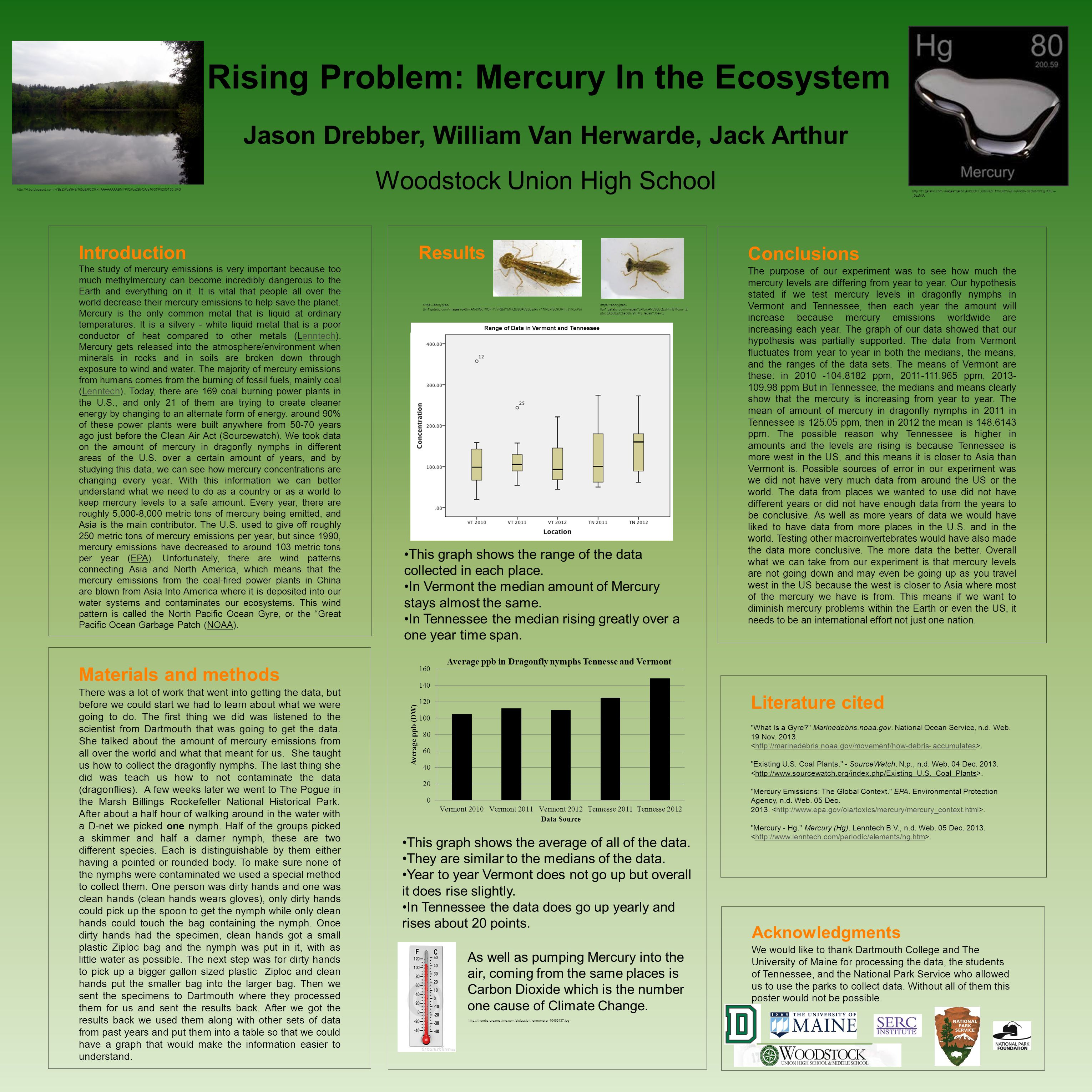 Introduction The study of mercury emissions is very important because too much methylmercury can become incredibly dangerous to the Earth and everythi