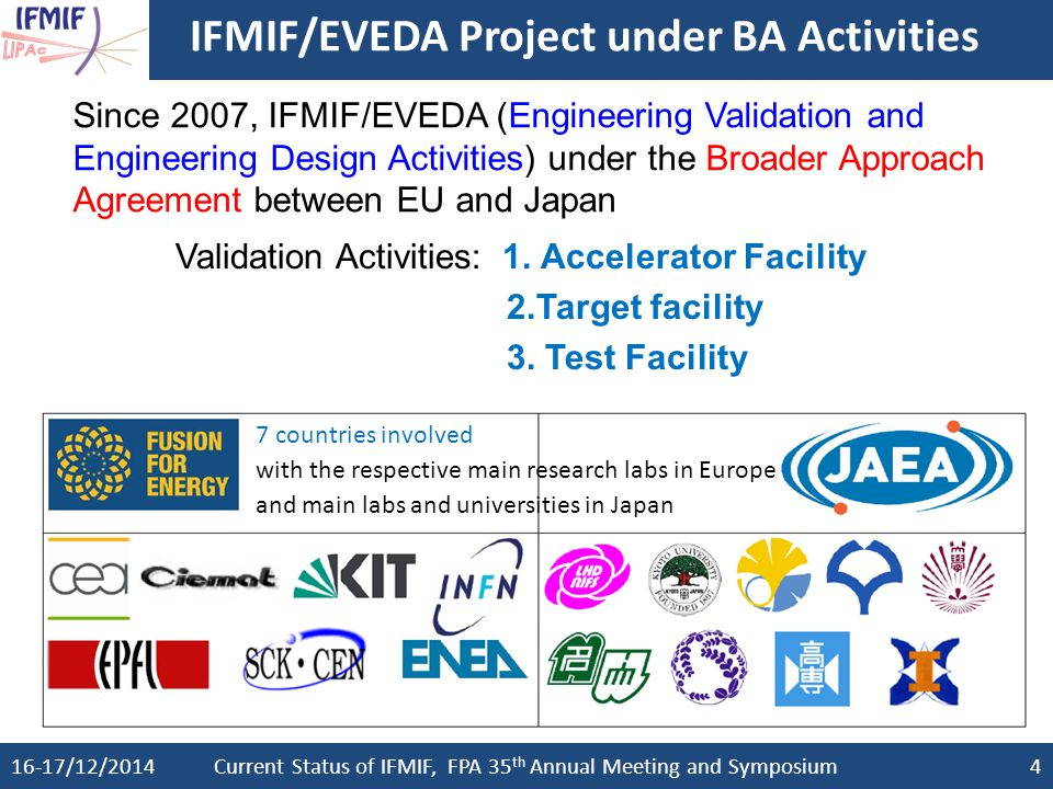 16-17/12/2014Current Status of IFMIF, FPA 35 th Annual Meeting and Symposium15 World largest liquid Li loop constructed by JAEA in Oarai Built in Nov 2010 Started operation in March 2011 ★ ★ Rokkasho Oarai Lithium Target Facility Target Assembly (in a enclosure)  20 m Vacuum pumps Li Sampling system Electromagnetic pumps (3000 l/min) Li dump tank