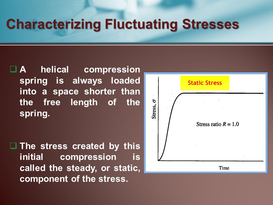 Characterizing Fluctuating Stresses  A helical compression spring is always loaded into a space shorter than the free length of the spring.  The str