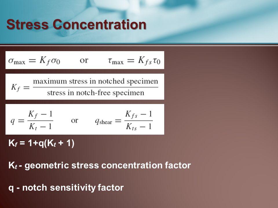 Stress Concentration K f = 1+q(K t + 1) K t - geometric stress concentration factor q - notch sensitivity factor