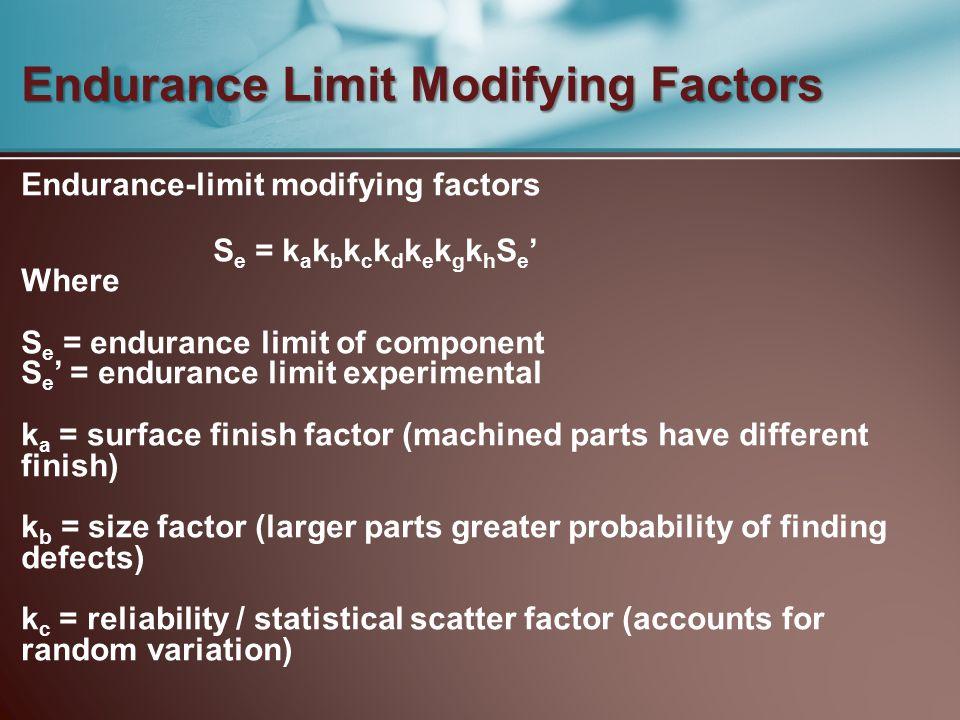 Endurance Limit Modifying Factors Endurance-limit modifying factors S e = k a k b k c k d k e k g k h S e ' Where S e = endurance limit of component S