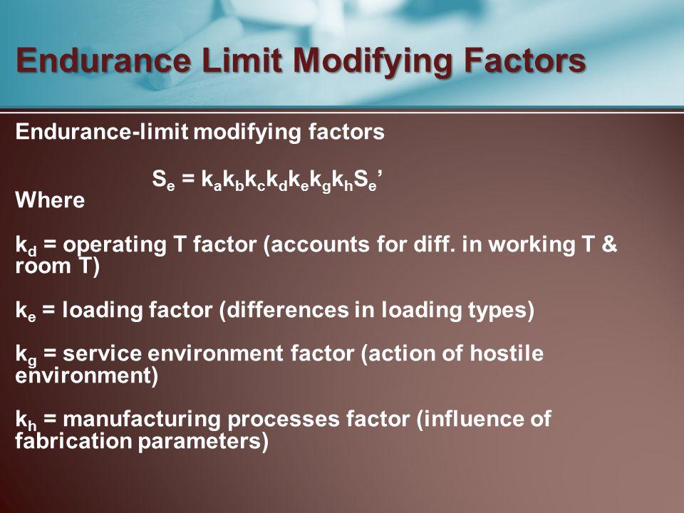 Endurance Limit Modifying Factors Endurance-limit modifying factors S e = k a k b k c k d k e k g k h S e ' Where k d = operating T factor (accounts f