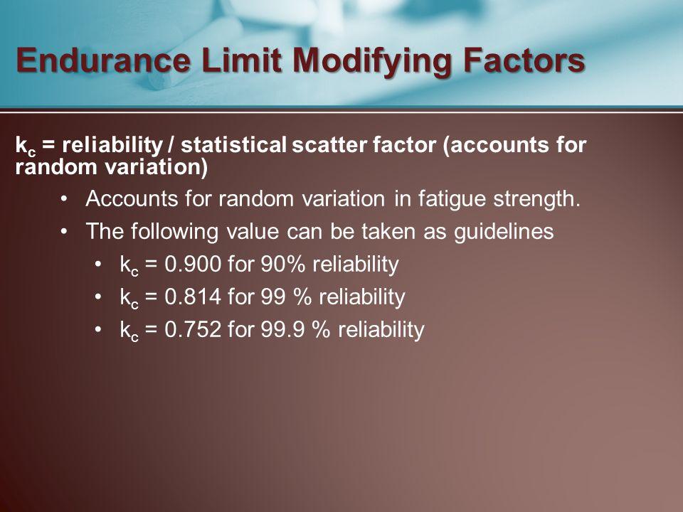 Endurance Limit Modifying Factors k c = reliability / statistical scatter factor (accounts for random variation) Accounts for random variation in fati