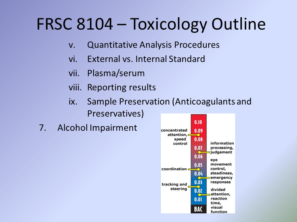 FRSC 8104 – Toxicology Outline v.Quantitative Analysis Procedures vi.External vs.