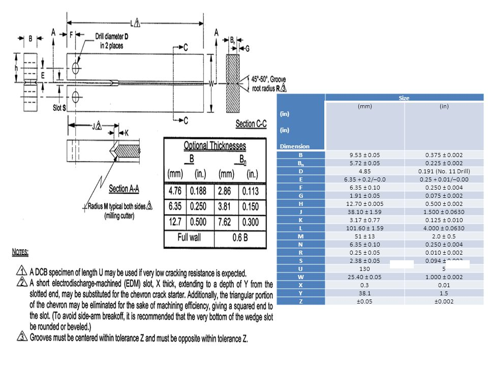 (in) (in) Dimension Size (mm)(in) B9.53 ± 0.050.375 ± 0.002 BnBn 5.72 ± 0.050.225 ± 0.002 D4.850.191 (No.
