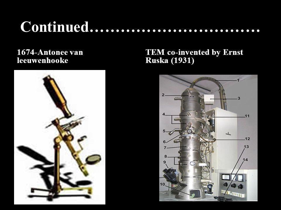 Continued…………………………… 1674-Antonee van leeuwenhooke TEM co-invented by Ernst Ruska (1931)