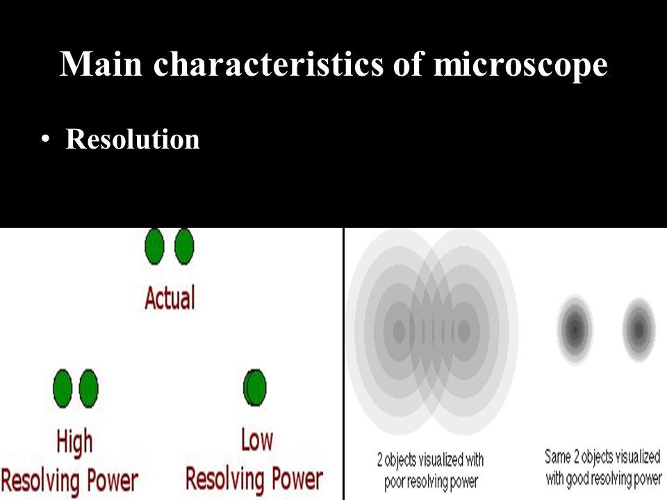 Main characteristics of microscope Resolution