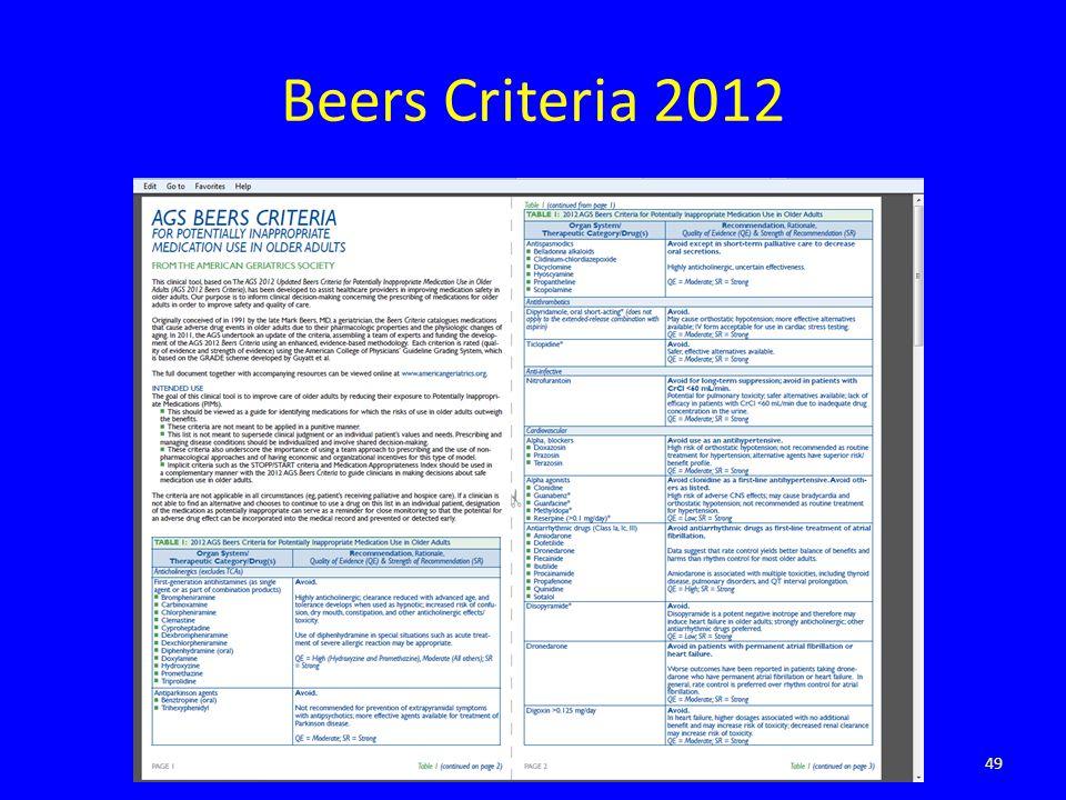 Beers Criteria 2012 49