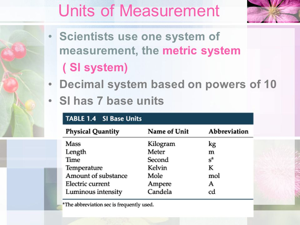 Units of Measurement Scientists use one system of measurement, the metric system ( SI system) Decimal system based on powers of 10 SI has 7 base units