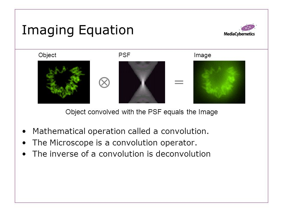 Imaging Equation Mathematical operation called a convolution.
