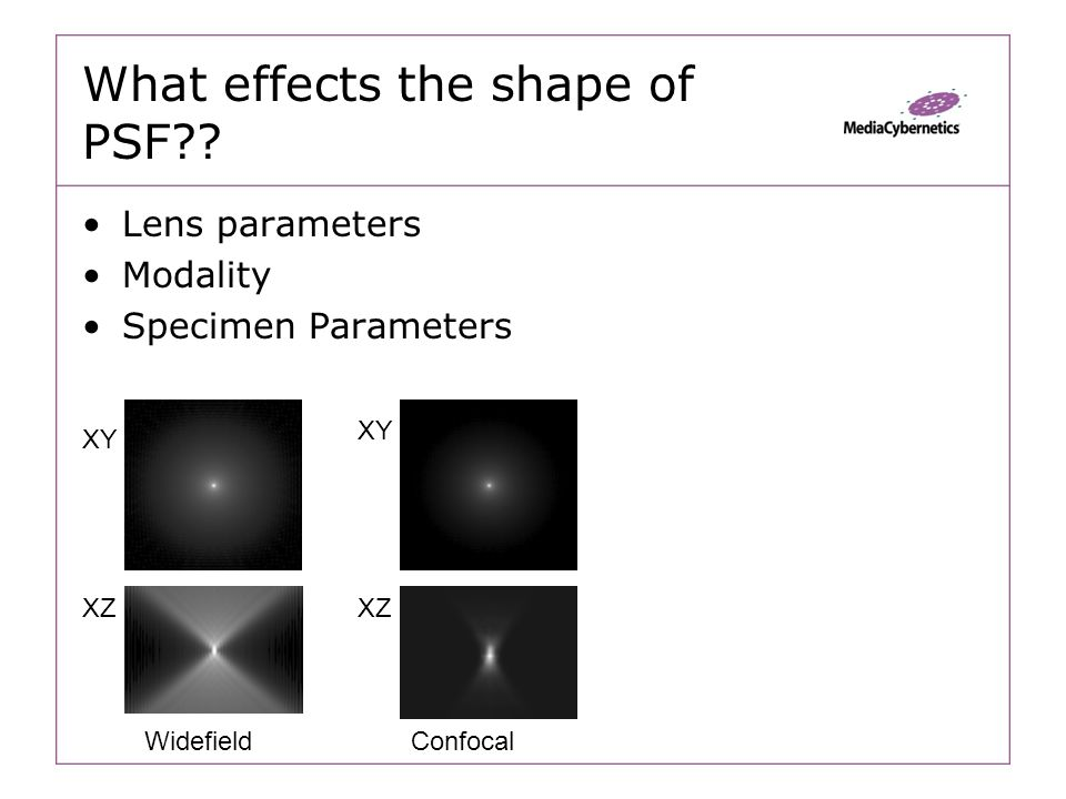 What effects the shape of PSF .