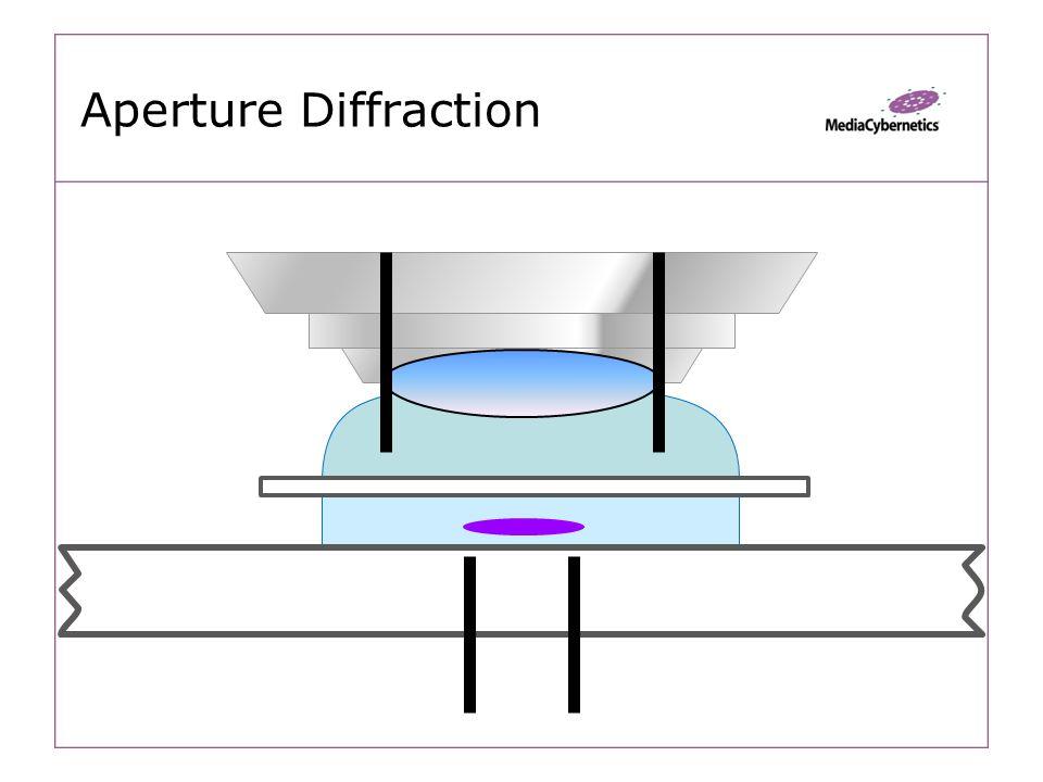 Aperture Diffraction