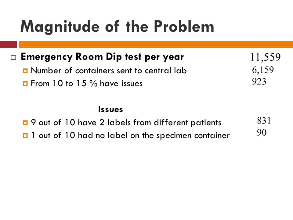 Magnitude of the Problem  Emergency Room Dip test per year  Number of containers sent to central lab  From 10 to 15 % have issues Issues  9 out of 10 have 2 labels from different patients  1 out of 10 had no label on the specimen container 11,559 6,159 923 831 90