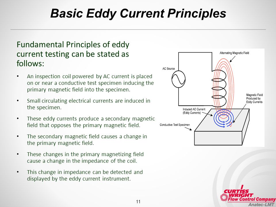 Basic Eddy Current Principles 11 Fundamental Principles of eddy current testing can be stated as follows: An inspection coil powered by AC current is