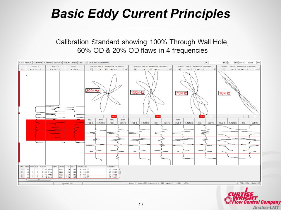 Basic Eddy Current Principles 17 Calibration Standard showing 100% Through Wall Hole, 60% OD & 20% OD flaws in 4 frequencies