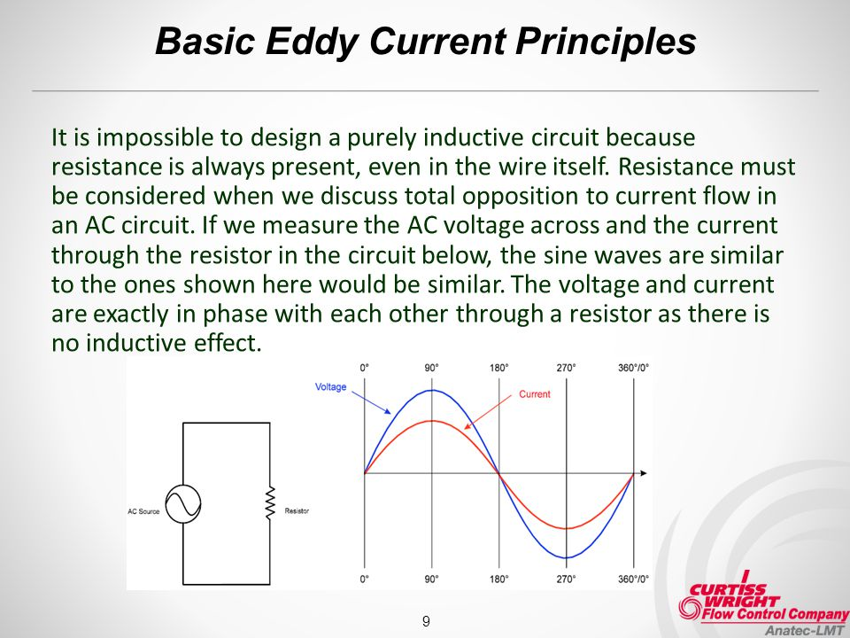 Basic Eddy Current Principles It is impossible to design a purely inductive circuit because resistance is always present, even in the wire itself.